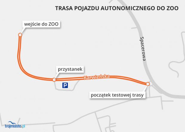 Pojazd kursuje wahadłowo ul. Karwieńską między ul. Spacerową a wejściem głównym do zoo.