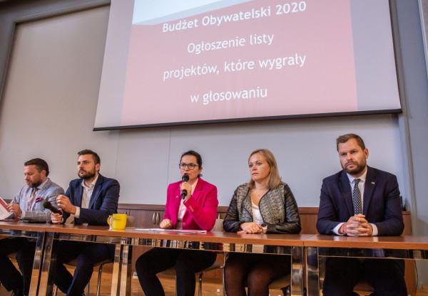 W piątek, 27 września, ogłoszono wyniki gdańskiego Budżetu Obywatelskiego. W sumie wygrało 75 projektów