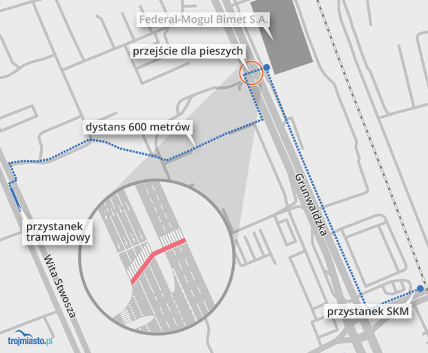 """Dzięki nowej """"zebrze"""" wyraźnie skróciła się droga pieszych do najbliższych przystanków SKM i tramwaju na Wita Stwosza."""