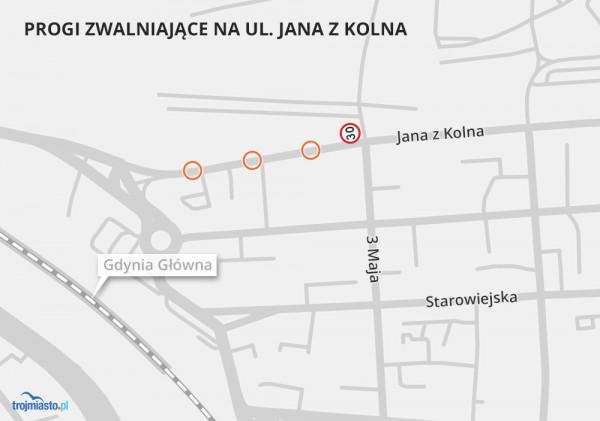 Lokalizacja progów zwalniających przy Halach Targowych w Gdyni.