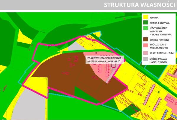 Struktura własności gruntów wraz z granicami planu