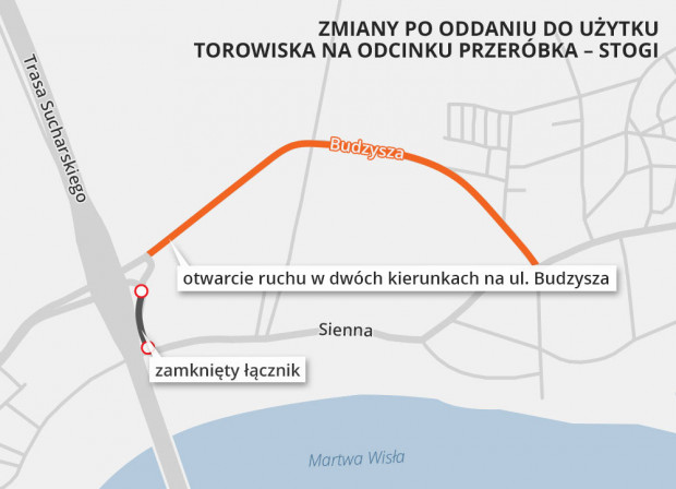 Koniec pierwszego etapu prac oznacza  także zmiany dla komunikacji autobusowej. Zostanie zamknięty łącznik od ul. Wosia Budzysza do ul. Siennej - równoległy do Trasy Sucharskiego.