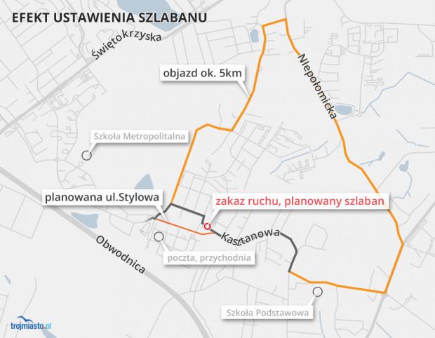 Porozumienie w sprawie szlabanu to dobra wiadomość dla tysięcy mieszkańców. Gdyby szlaban jednak ustawiono, zmusiłoby to wiele osób, chcących dostać się do szkoły czy przychodni, do nadkładania kilku kilometrów drogi przez Gdańsk.