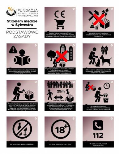 Podstawowe zasady bezpieczeństwa, które pomogą uniknąć przykrych incydentów w sylwestrową noc.
