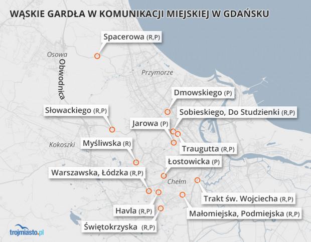 Wąskie gardła w komunikacji miejskiej w Gdańsku.