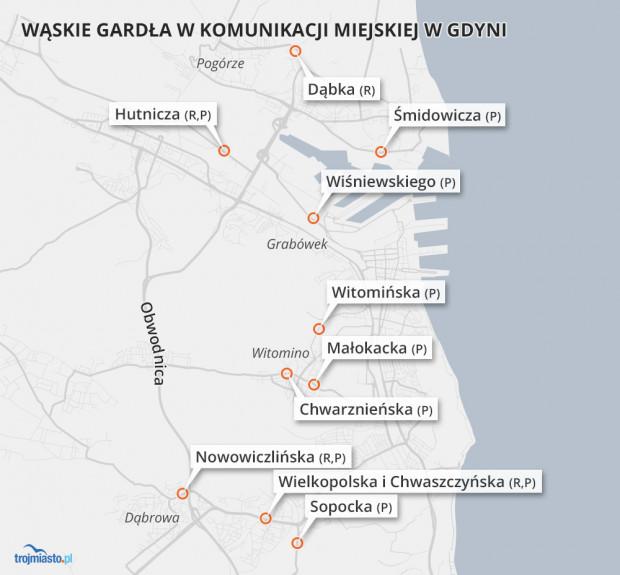 Wąskie gardła w komunikacji miejskiej w Gdyni.