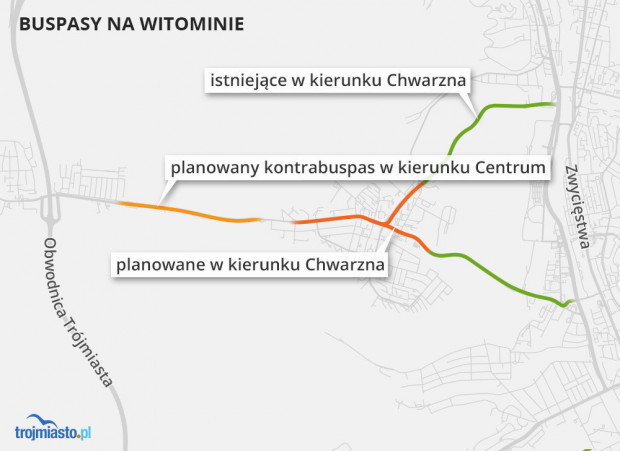 Obecne i planowane buspasy na Witominie.