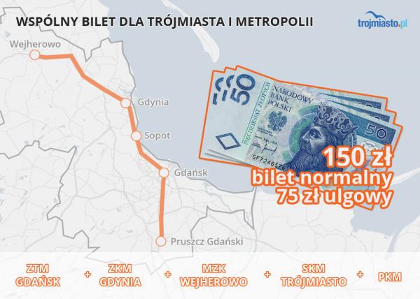 Na wspólnym bilecie będzie można jeździć na terenie 14 gmin Obszaru Metropolitalnego.