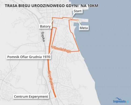Nowa trasa Biegu Urodzinowego na dystansie 10 km.