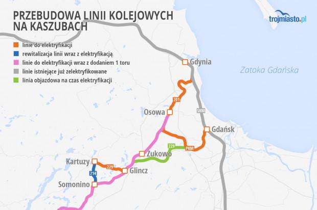 Budowa tzw. bajpasa kartuskiego ma zostać zakończona w 2022 r., zaś przebudowa szlaku do Maksymilianowa pod Bydgoszczą przez Kościerzynę trzy lata później.
