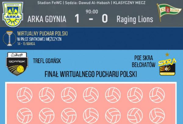 """Piłkarskie derby Trójmiasta toczyły się w FIFIE, a siatkarze grali w """"czwórki"""" w ramach Pucharu Polski."""