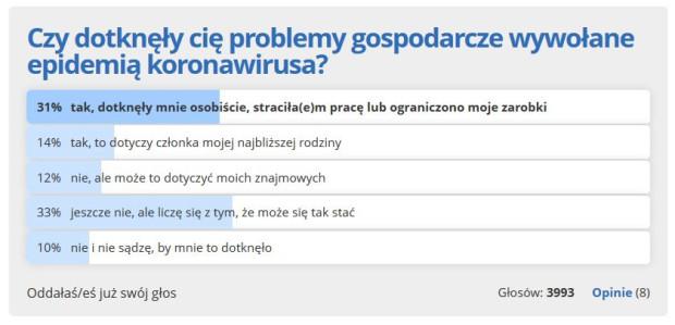 Odpowiedzi czytelników Trojmiasto.pl z ubiegłego tygodnia.