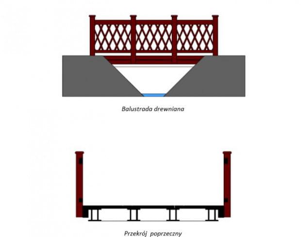 Ozdobne elementy drewniane mostu będą musiały zostać wykonane ze specjalnego rodzaju drewna.