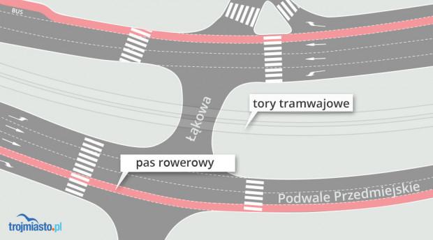 Tak ma wyglądać skrzyżowanie Podwala Przedmiejskiego z Łąkową po zakończonej przebudowie.
