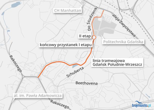 Miasto chce podzielić inwestycję na dwa etapy i w pierwszej kolejności doprowadzić tramwaj od Rakoczego do Politechniki Gdańskiej.