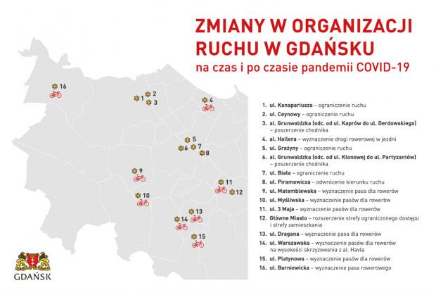Planowane zmiany w organizacji ruchu, które zostaną wprowadzone w najbliższych tygodniach.