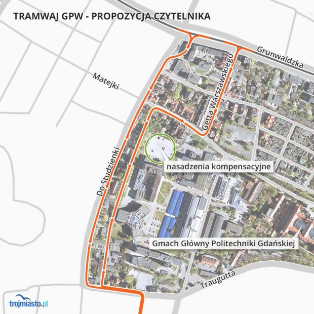 Propozycja nowego przebiegu tramwaju Gdańsk Południe - Wrzeszcz przygotowana przez Tomasza Larczyńskiego.