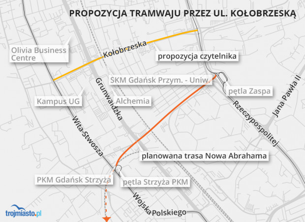 Propozycja naszego czytelnika oraz planowany przebieg trasy Nowej Abrahama z tramwajem.