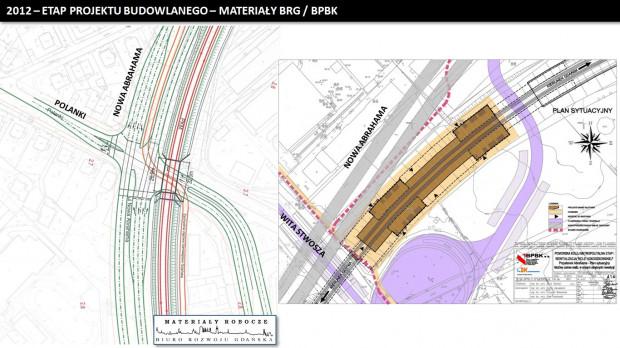 Koncepcja z 2012 r. potencjalnego układu drogowo-tramwajowego w obrębie przystanku PKM Strzyża przy realizacji ul. Nowej Abrahama z torowiskiem tramwajowym.