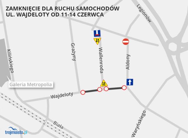Ruch na ul. Wajdeloty przywrócony do normy zostanie rano w poniedziałek, 15 czerwca.