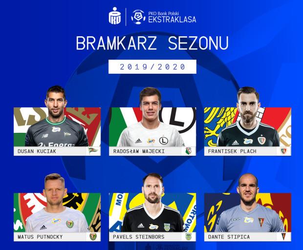 Nominowani do tytułu najlepszego bramkarza sezonu 2019/20.