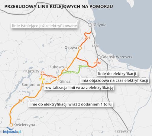Objazd kolejowy na czas elektryfikacji zostanie poprowadzony liniami 229 i 234.
