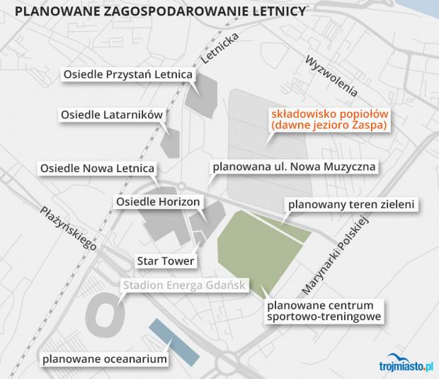 W Letnicy w planach zagospodarowania pod zieleń zarezerwowano obszar o powierzchni ok. 1,2 ha. Obszar zajmowany przez składowisko popiołów (dawne jezioro Zaspa) to ok. 20 ha.