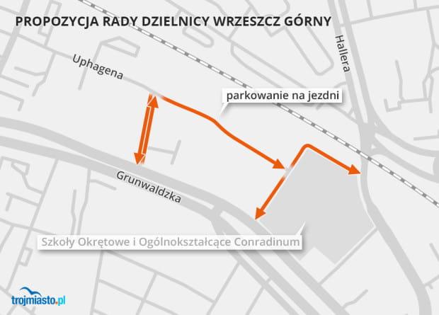 Propozycja organizacji ruchu wysunięta przez Radę Dzielnicy Wrzeszcz Górny.