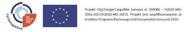 Projekt jest współfinansowany ze środków unijnych.