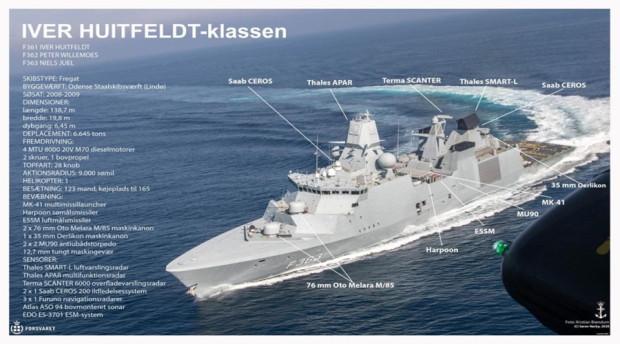 Duńska fregata Iver Huitfeldt nie przekonała do siebie szefostwa polskiego MON.