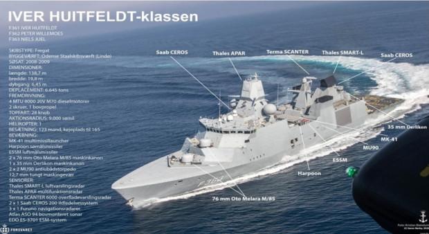 Duńska fregata Iver Huitfeldt