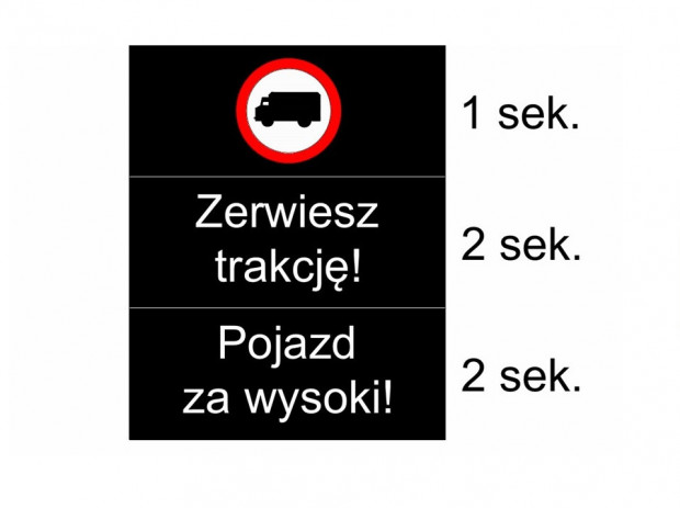 Komunikaty wyświetlane na znaku zmiennej treści na al. Hallera.