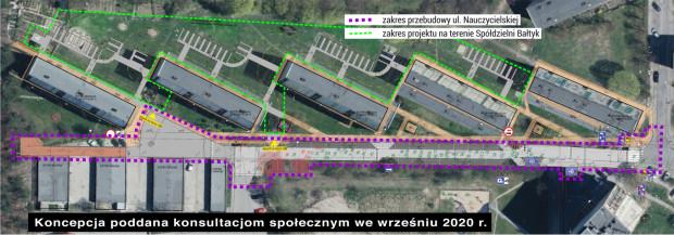 Najnowsza koncepcja zmian na Witominie.