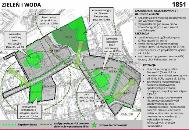 Tereny zieleni, które mogą powstać w oparciu o projekt planu. Plan nie gwarantuje ogólnodostepności terenów wewnątrzosiedlowych.
