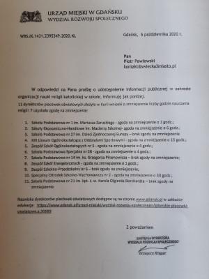 W Gdańsku tylko 11 szkół (na blisko 150) zwróciło się do Kurii Metropolitalnej Gdańskiej o zmniejszenie liczby godzin religii.