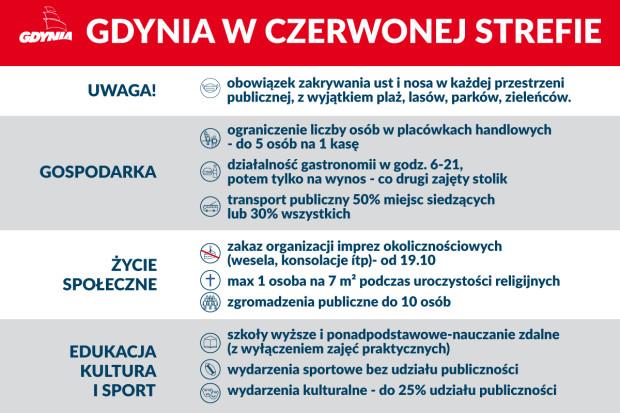 Nowe zasady w Gdyni