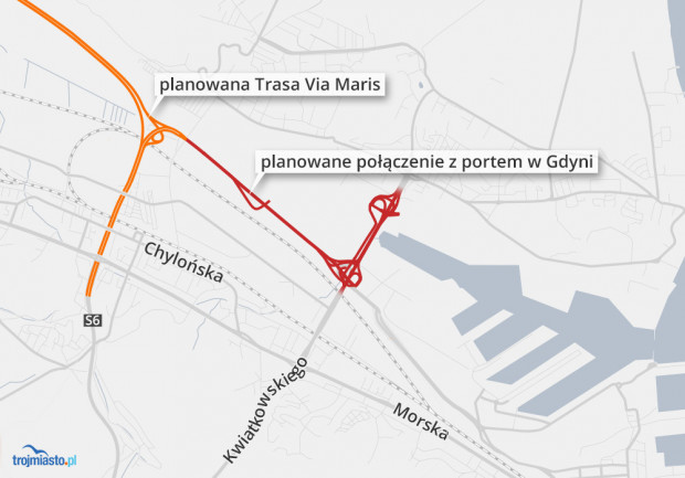 Według ostatnich planów przedłużona obwodnica miałaby przechodzić w Drogę Czerwoną i Via Maris - trasę prowadzącą na Półwysep Helski.
