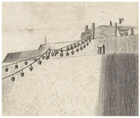 Kolejka była napędzana przez siłę czterech koni, które obracały kierat ustawiony na wałach miejskich. Fragment ryciny Wilhelma Hondiusa.