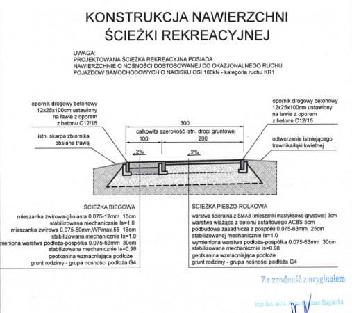 Projekt wykonawczy ścieżki wokół zbiornika Jabłoniowa. Zaznaczono na nim, że szersza część, utwardzona, jest przeznaczona dla rolkarzy i dla pieszych.