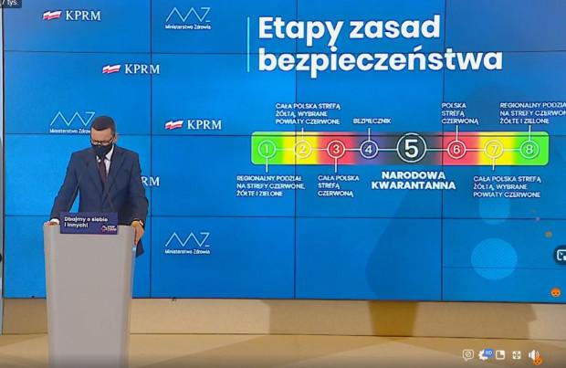Premier Mateusz Morawiecki ogłosił 4 listopada kolejne ograniczenia dotyczące życia społecznego w Polsce.