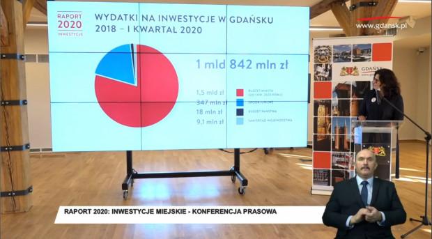 Prezydent Gdańska rozliczała się w czwartek z wydatków na inwestycje.