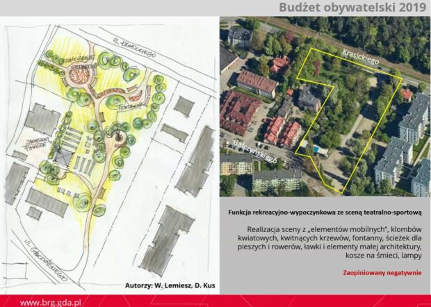 W poprzednich latach teren przy osiedlu IK próbowano zagospodarować w ramach Budżetu Obywatelskiego. Projekt został odrzucony ze względu na brak planu i decyzji co do jego przyszłości.