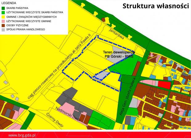 Struktura własności gruntów. Warto zwrócić uwagę na działkę na południe od PB Górski - RWS, która również jest w prywatnych rękach i nie posiada ograniczeń w wysokości.