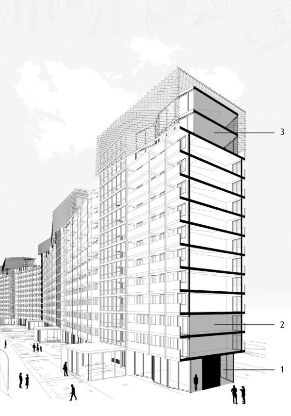 Wskazane propozycje zmian w wykorzystaniu przestrzeni falowca. 1 - Sklepy i lokale usługowe na parterach. 2 - Biura na pierwszym i drugim piętrze. 3 - Dwukondygnacyjne mieszkania na dachu.