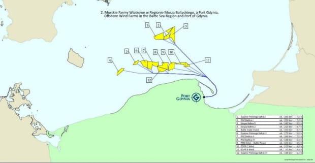 Port Gdynia może być zapleczem przemysłowo-usługowym na lądzie dla inwestycji związanych z budową i eksploatacją farm wiatrowych.