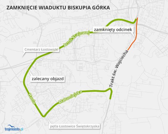 Na czas zamknięcia wiaduktu objazd został wyznaczony al. Armii Krajowej, al. Havla i ul. Małomiejską.