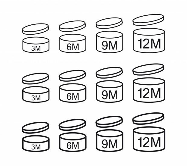 Bardzo ważną informacją na opakowaniu, występującą na większości produktów, jest symbol PAO - określa czas, w którym należy zużyć produkt po pierwszym otwarciu.