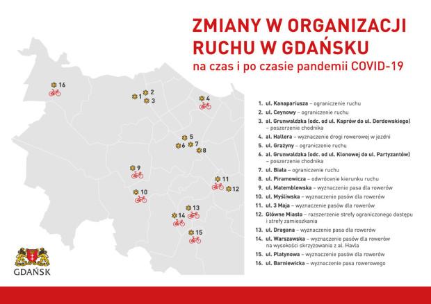 Zmiany w organizacji ruchu w czasie i po czasie pandemii koronawirusa w Gdańsku.