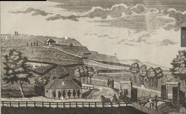 Ilustracja nr 2. Grafika autorstwa Mateusza Deischa z lat 60. XVIII wieku. Naniesione na niej oznaczenia odpowiadają tym, które widać na grafice udostępnionej przez polona.pl