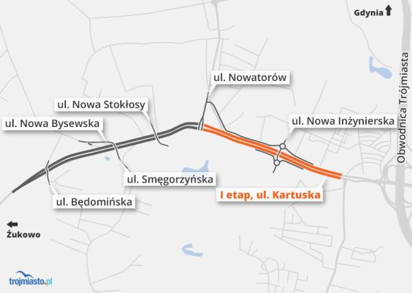 Rozbudowa Kartuskiej potrwa do listopada 2021 r.